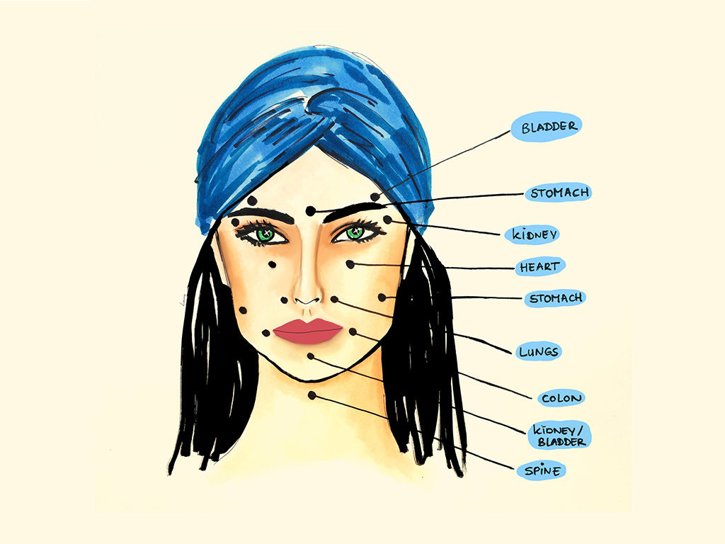 Facial acupuncture the trend everyone should try in 2017 how does facial acupuncture help improve your skin solutioingenieria Image collections