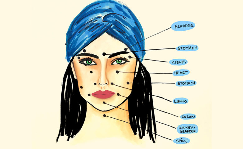 Facial Acupuncture – The Trend Everyone Should Try In 2017