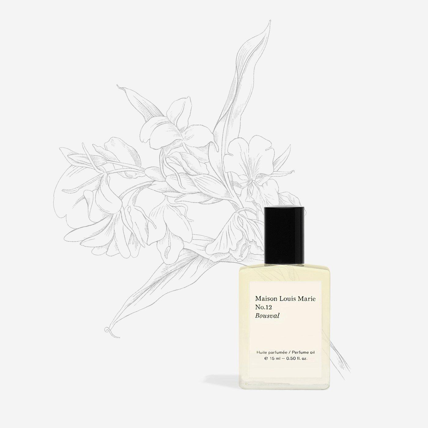 nontoxic natural perfume